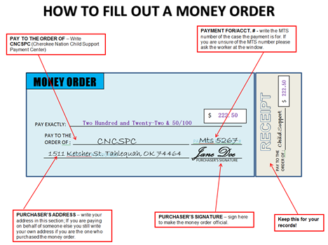 How to fill out a money order.
